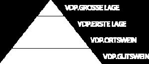 vdp-pyramide